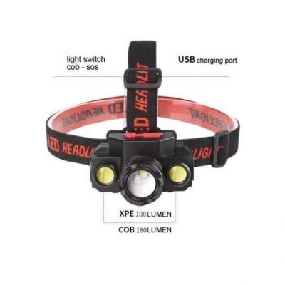 Lanterna de cap cu 3 faze de iluminare, incarcare USB